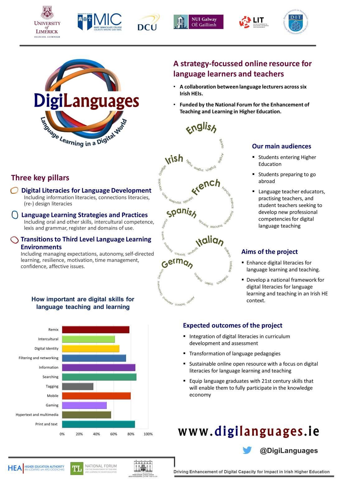 Printing - A0 Poster - DigiLanguages